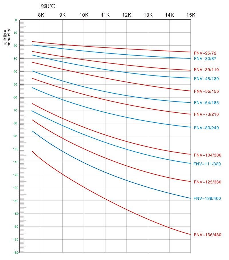 选型图表1.jpg